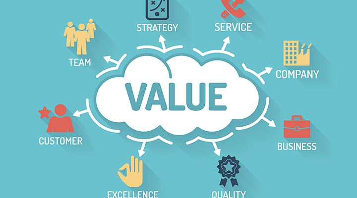 Value Chain and Five Forces and Generic Strategies